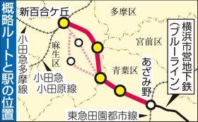 概略ルートと駅の位置